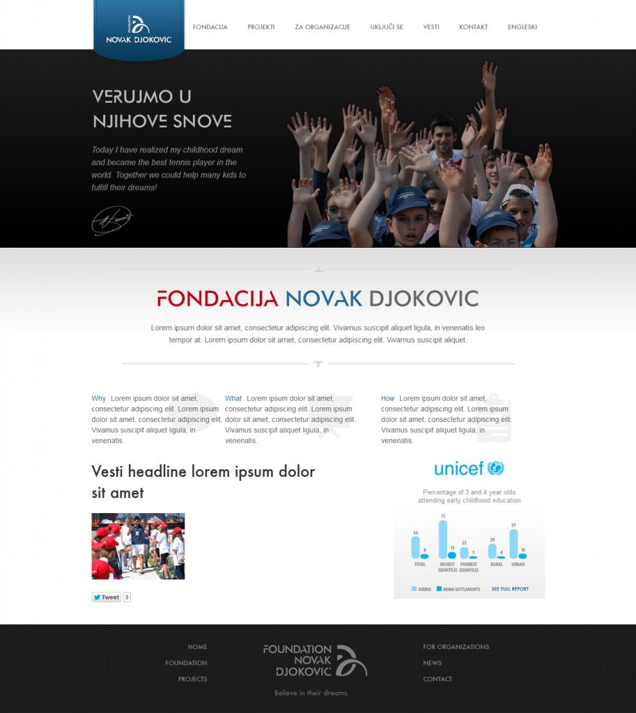 Novak Đoković fondacija
